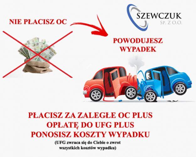Kara UFG Szewczuk